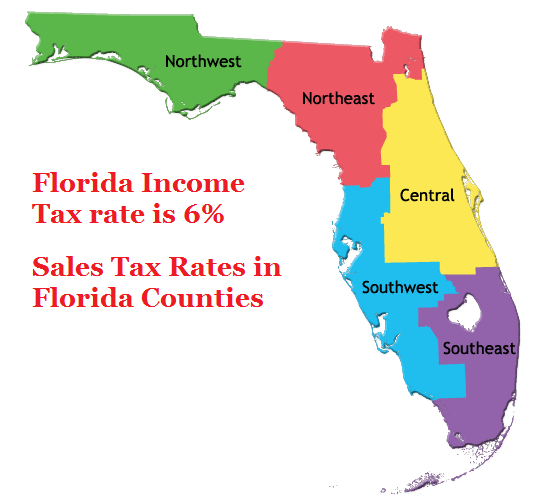 Florida Sales Tax Calculator >> Get You Refund Florida Income Taxes Free Tax Calculator 2019